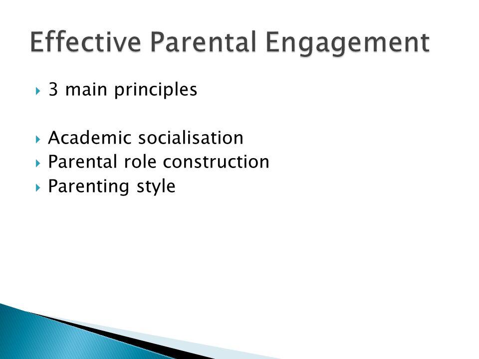  3 main principles  Academic socialisation  Parental role construction  Parenting style