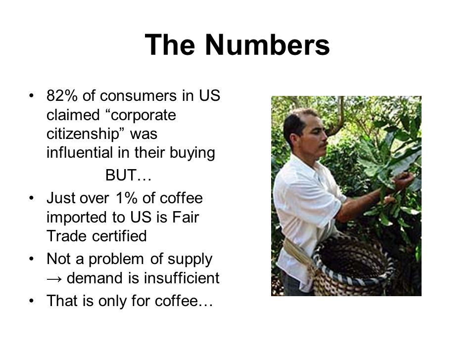 The Numbers 82% of consumers in US claimed corporate citizenship was influential in their buying BUT… Just over 1% of coffee imported to US is Fair Trade certified Not a problem of supply → demand is insufficient That is only for coffee…