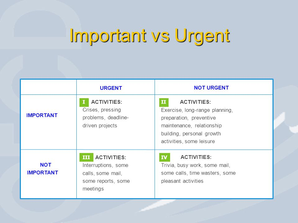 Effectiveness vs Efficiency Are you prioritising your schedule (Efficient) OR scheduling your priorities (Effective)
