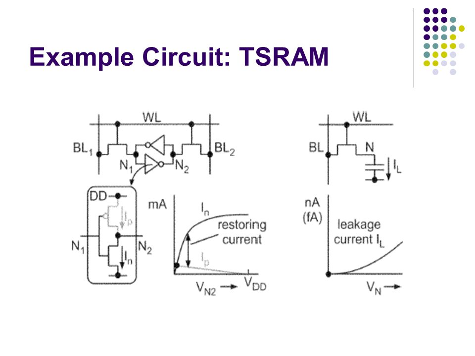 Example Circuit: TSRAM