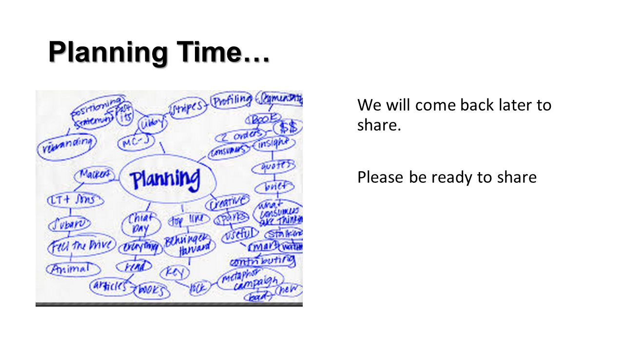 Planning Time… We will come back later to share. Please be ready to share