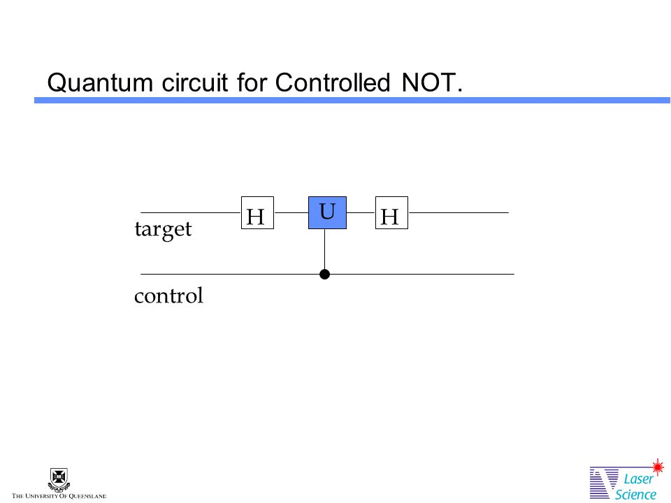 Quantum circuit for Controlled NOT. HH U control target