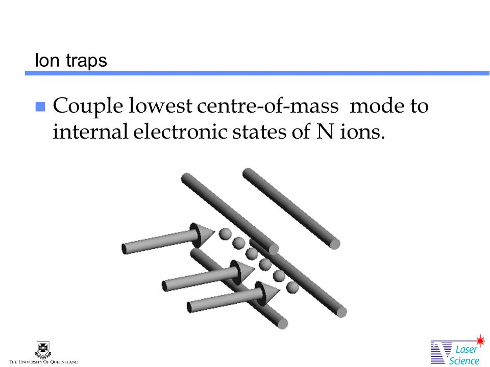 Ion traps Couple lowest centre-of-mass mode to internal electronic states of N ions.