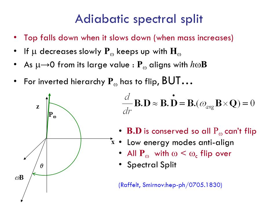 Adiabatic spectral split Top falls down when it slows down (when mass increases) If  decreases slowly P  keeps up with H  As  → 0 from its large value : P  aligns with h  B For inverted hierarchy P  has to flip, BUT… B.D is conserved so all P  can't flip Low energy modes anti-align All P  with  <  c flip over Spectral Split  x PP z BB (Raffelt, Smirnov:hep-ph/0705.1830)