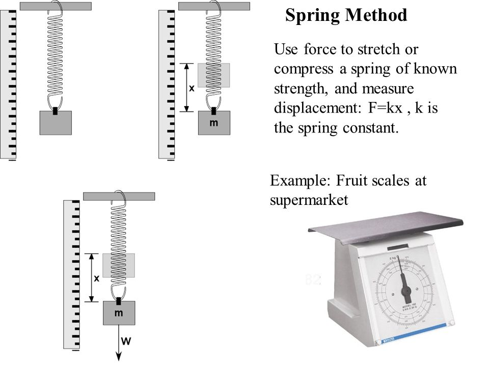 Spring Method Use force to stretch or compress a spring of known strength, and measure displacement: F=kx, k is the spring constant. Example: Fruit sc