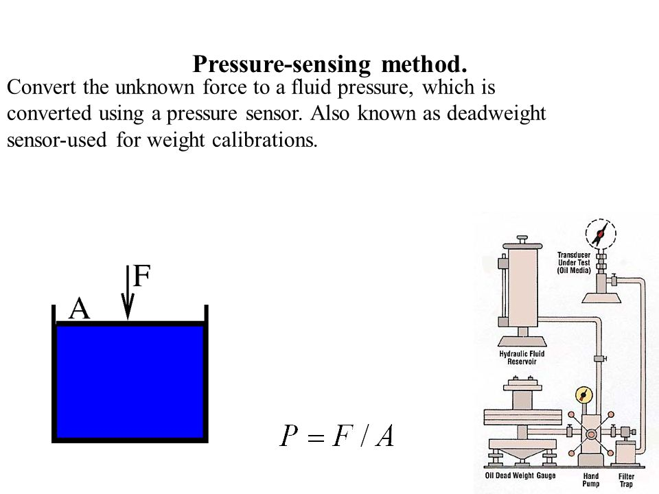 Pressure-sensing method. Convert the unknown force to a fluid pressure, which is converted using a pressure sensor. Also known as deadweight sensor-us