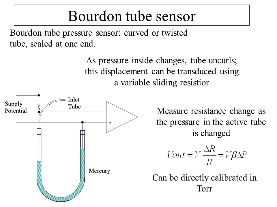 Bourdon tube sensor Bourdon tube pressure sensor: curved or twisted tube, sealed at one end.