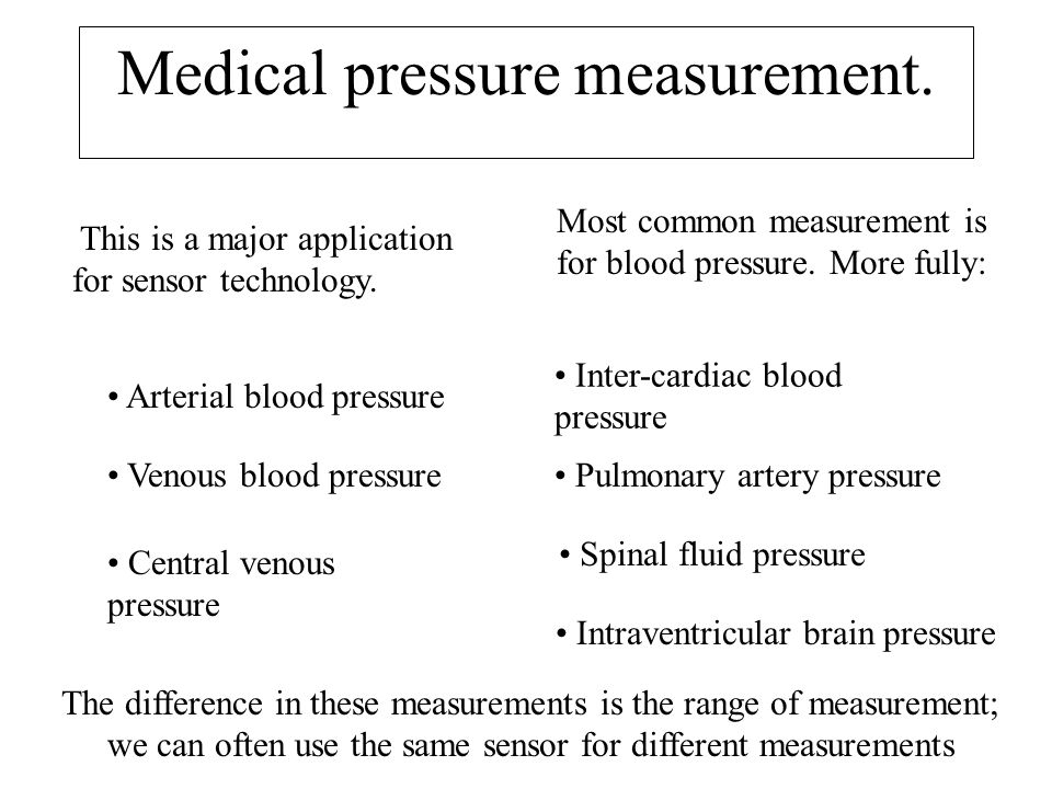 Medical pressure measurement.This is a major application for sensor technology.