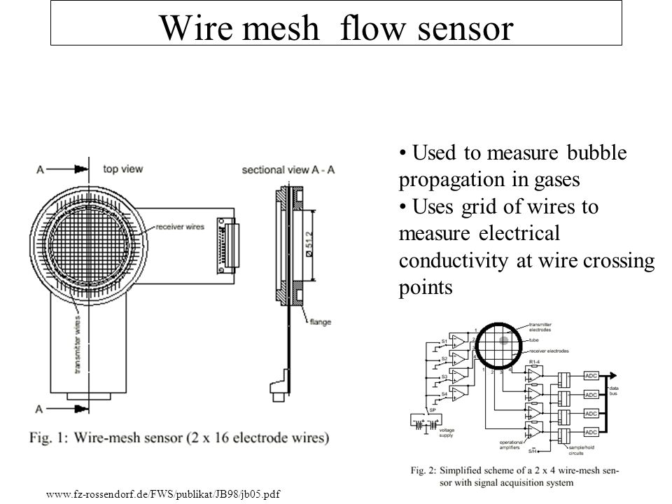 Wire mesh flow sensor www.fz-rossendorf.de/FWS/publikat/JB98/jb05.pdf Used to measure bubble propagation in gases Uses grid of wires to measure electrical conductivity at wire crossing points