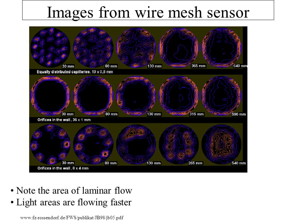Images from wire mesh sensor www.fz-rossendorf.de/FWS/publikat/JB98/jb05.pdf Note the area of laminar flow Light areas are flowing faster
