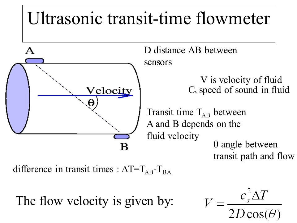 Ultrasonic transit-time flowmeter Transit time T AB between A and B depends on the fluid velocity difference in transit times :  T=T AB -T BA D distance AB between sensors  angle between transit path and flow V is velocity of fluid C s speed of sound in fluid The flow velocity is given by: