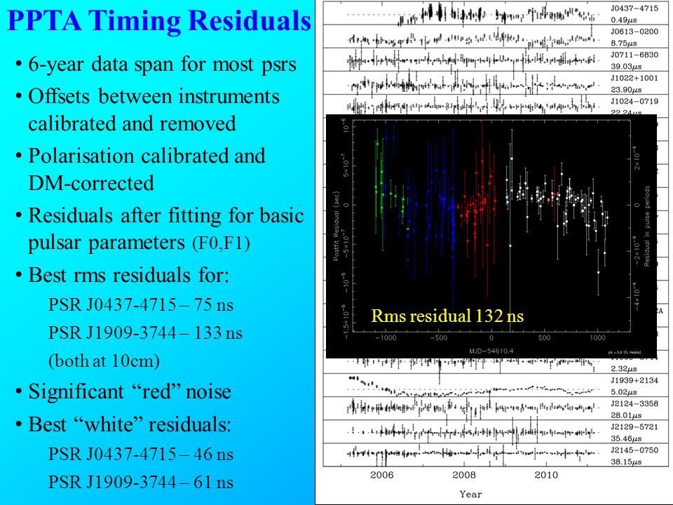 PPTA Timing Residuals 6-year data span for most psrs Offsets between instruments calibrated and removed Polarisation calibrated and DM-corrected Residuals after fitting for basic pulsar parameters (F0,F1) Best rms residuals for: PSR J0437-4715 – 75 ns PSR J1909-3744 – 133 ns (both at 10cm) Significant red noise Best white residuals: PSR J0437-4715 – 46 ns PSR J1909-3744 – 61 ns Rms residual 132 ns
