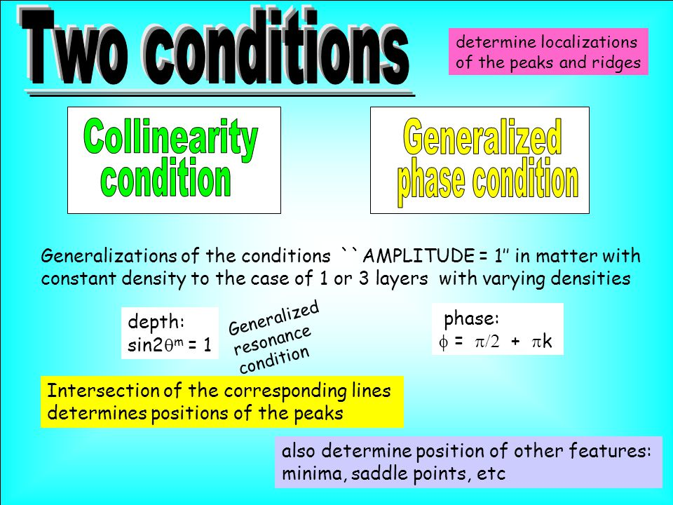 determine localizations of the peaks and ridges Generalized resonance condition Intersection of the corresponding lines determines positions of the peaks  phase:  =  +  k depth: sin2  m = 1 Generalizations of the conditions ``AMPLITUDE = 1'' in matter with constant density to the case of 1 or 3 layers with varying densities also determine position of other features: minima, saddle points, etc