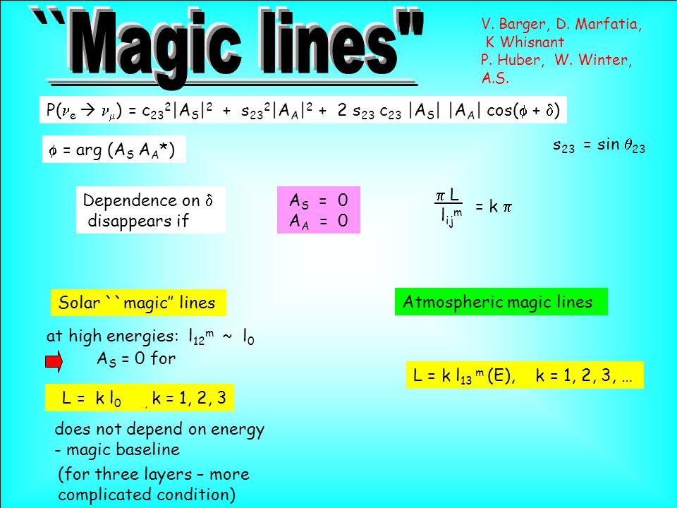 P( e   ) = c 23 2  A S   2 + s 23 2  A A   2 + 2 s 23 c 23  A S    A A   cos(  +  )  L l ij m at high energies: l 12 m ~ l 0 L = k l 0, k = 1, 2,