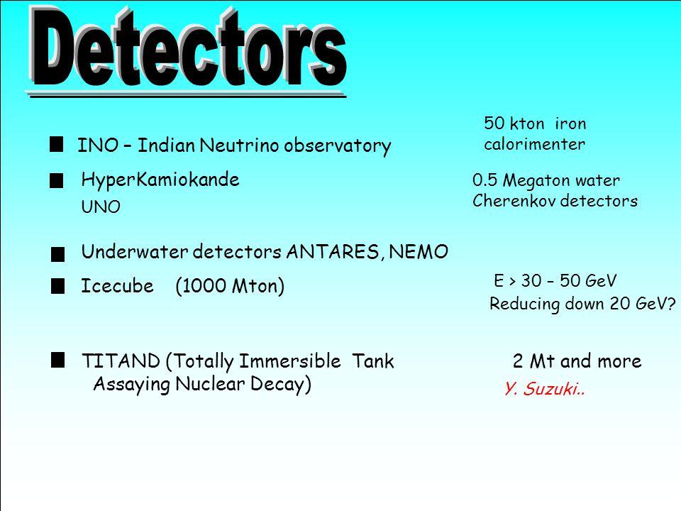 INO – Indian Neutrino observatory HyperKamiokande Y.