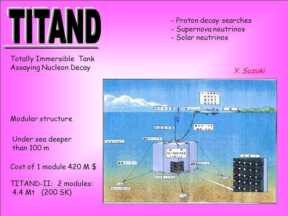 Y. Suzuki - Proton decay searches - Supernova neutrinos - Solar neutrinos Totally Immersible Tank Assaying Nucleon Decay TITAND-II: 2 modules: 4.4 Mt