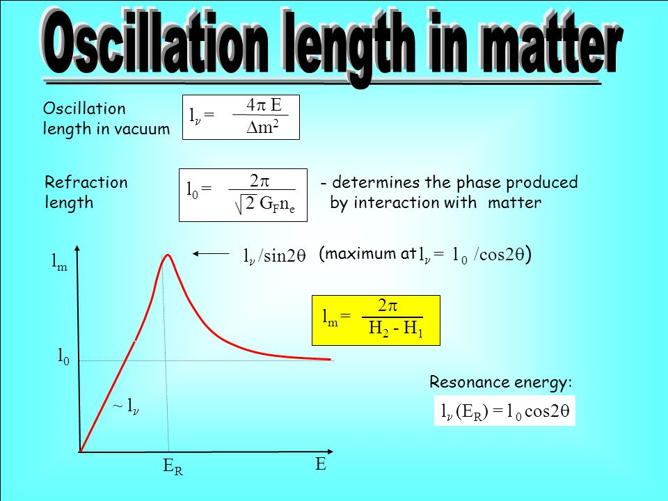 l = 4   m 2 Oscillation length in vacuum Refraction length l 0 = 2  2 G F n e - determines the phase produced by interaction with matter lmlm E l0l0 ERER Resonance energy: l  (E R ) = l  0  cos2  l  /sin2  l  = l  0  /cos2  ) (maximum at ~ l 2  H 2 - H 1 l m =