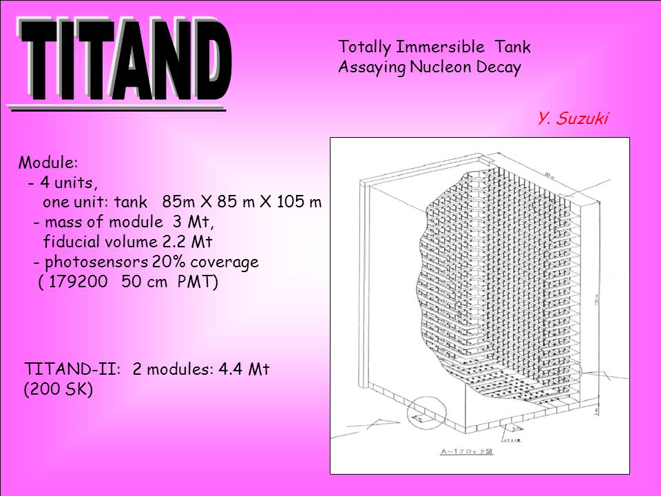 Y. Suzuki Totally Immersible Tank Assaying Nucleon Decay Module: - 4 units, one unit: tank 85m X 85 m X 105 m - mass of module 3 Mt, fiducial volume 2