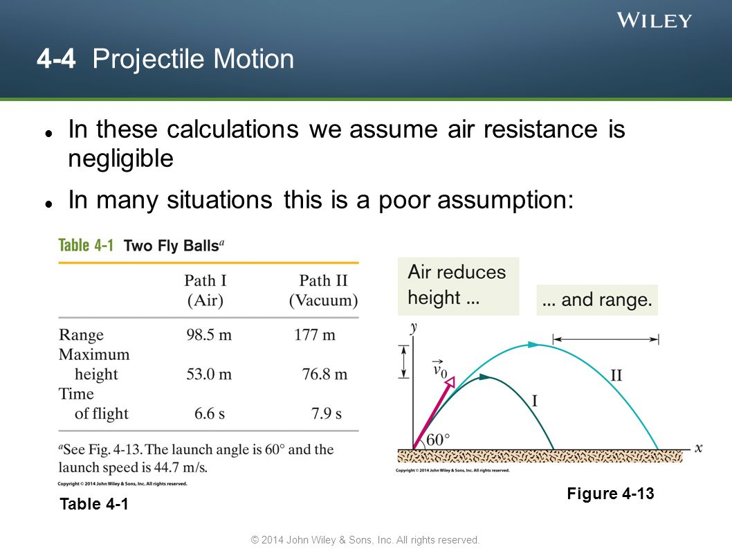 4-4 Projectile Motion In these calculations we assume air resistance is negligible In many situations this is a poor assumption: Table 4-1 Figure 4-13