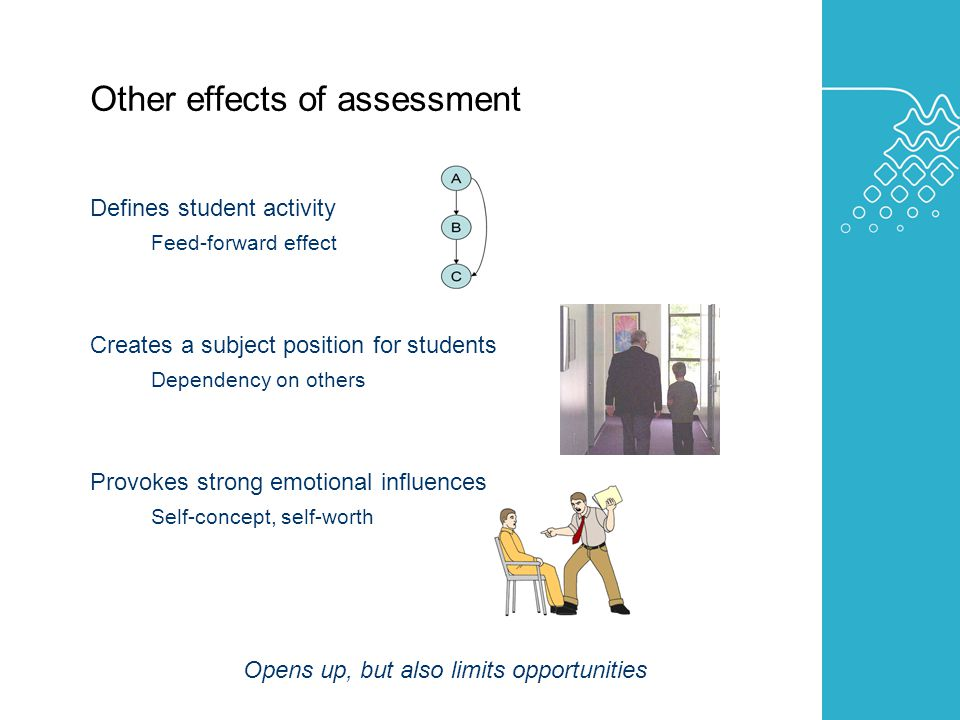 AUSTRALIAN LEARNING AND TEACHING COUNCIL Other effects of assessment Defines student activity Feed-forward effect Creates a subject position for students Dependency on others Provokes strong emotional influences Self-concept, self-worth Opens up, but also limits opportunities
