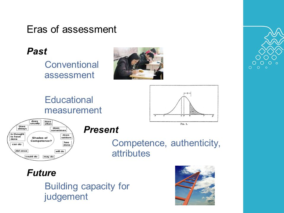 AUSTRALIAN LEARNING AND TEACHING COUNCIL Eras of assessment Past Conventional assessment Educational measurement Present Competence, authenticity, attributes Future Building capacity for judgement