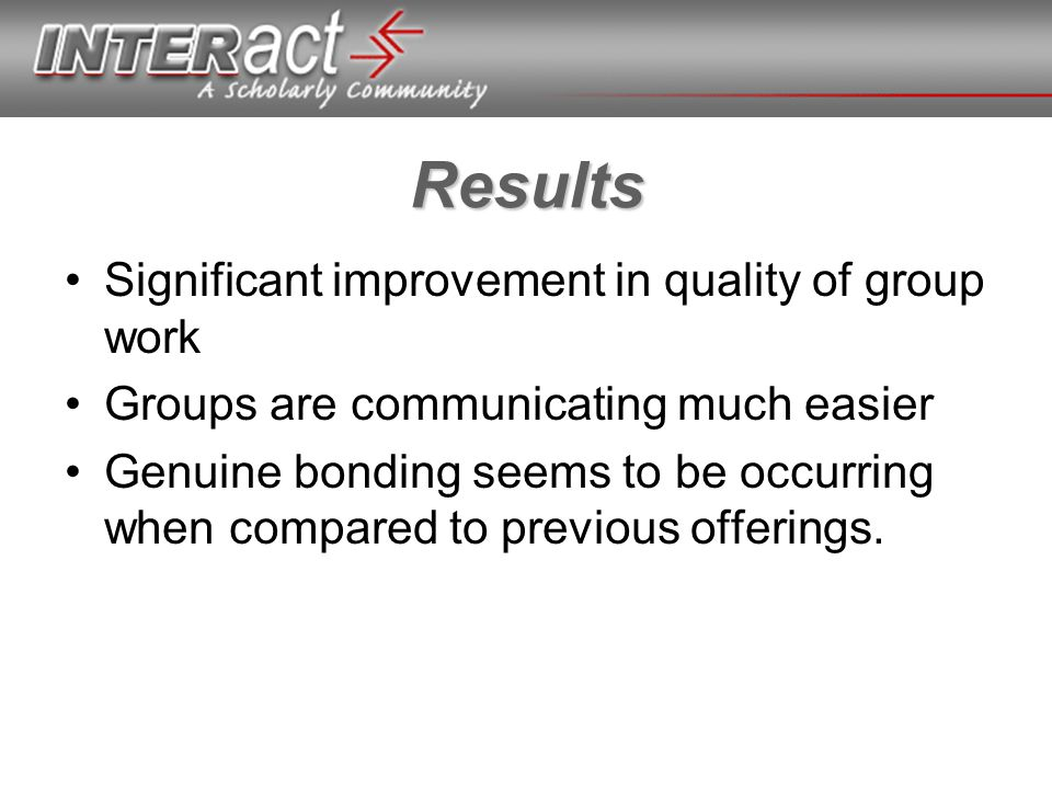 Results Significant improvement in quality of group work Groups are communicating much easier Genuine bonding seems to be occurring when compared to p
