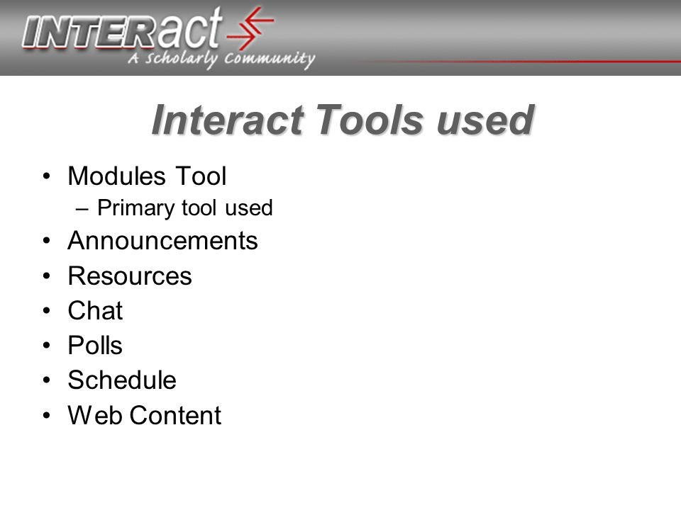 Interact Tools used Modules Tool –Primary tool used Announcements Resources Chat Polls Schedule Web Content