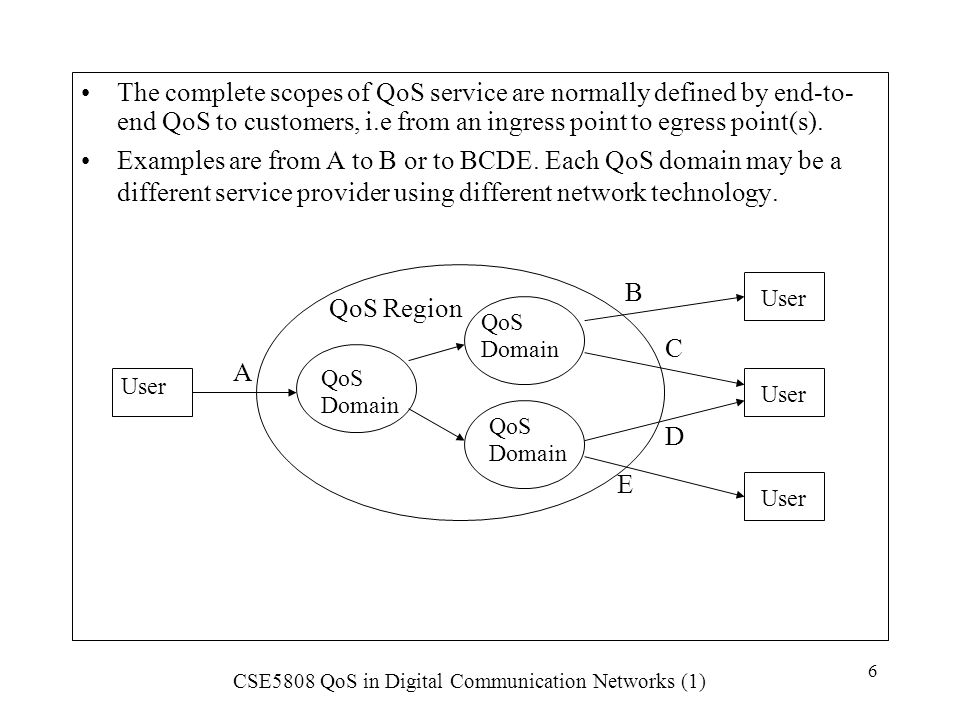 CSE5808 QoS in Digital Communication Networks (1) 187 The path state includes at least the unicast IP address of the previous hop, which will be used later to route the Resv message hop-by-hop in the reverse direction.