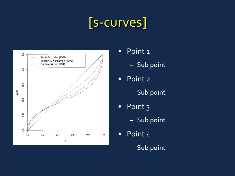 [s-curves][s-curves] Point 1 –Sub point Point 2 –Sub point Point 3 –Sub point Point 4 –Sub point