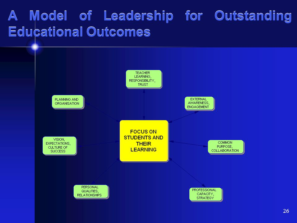 26 A Model of Leadership for Outstanding Educational Outcomes