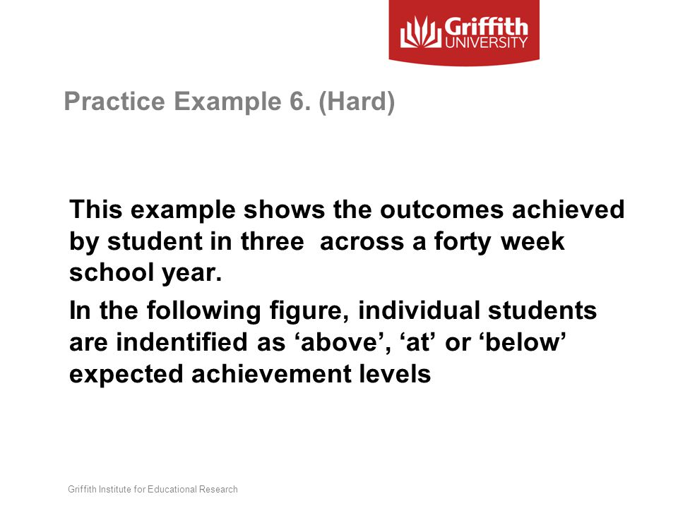 Practice Example 6. (Hard) This example shows the outcomes achieved by student in three across a forty week school year. In the following figure, indi