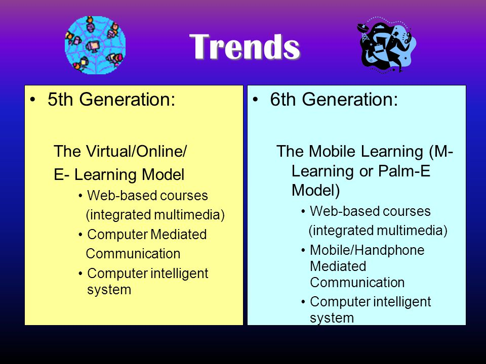 Trends 5th Generation: The Virtual/Online/ E- Learning Model Web-based courses (integrated multimedia) Computer Mediated Communication Computer intelligent system 6th Generation: The Mobile Learning (M- Learning or Palm-E Model) Web-based courses (integrated multimedia) Mobile/Handphone Mediated Communication Computer intelligent system