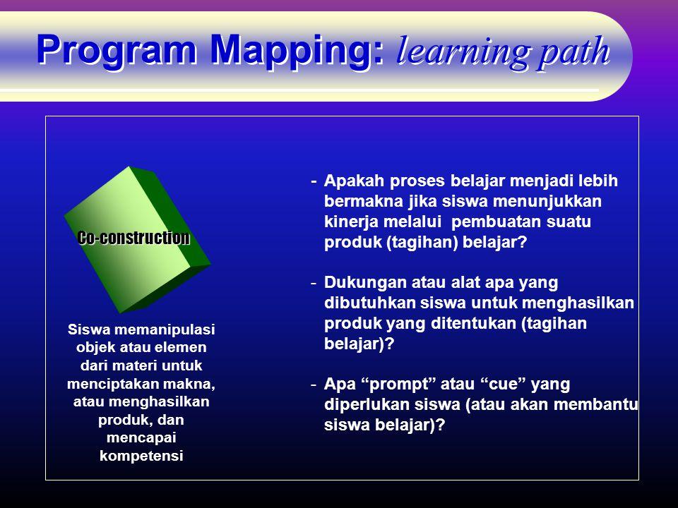 Program Mapping: learning path Siswa memanipulasi objek atau elemen dari materi untuk menciptakan makna, atau menghasilkan produk, dan mencapai kompetensi - Apakah proses belajar menjadi lebih bermakna jika siswa menunjukkan kinerja melalui pembuatan suatu produk (tagihan) belajar.