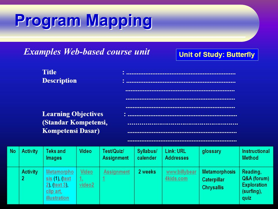 Program Mapping Title:...............................................................