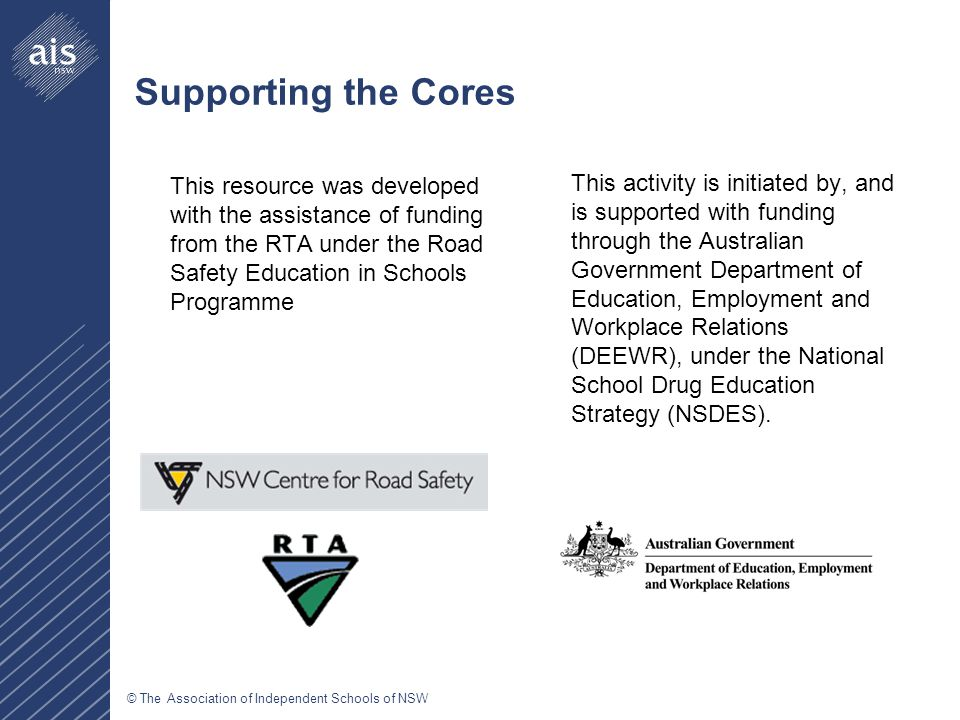 © The Association of Independent Schools of NSW Supporting the Cores This resource was developed with the assistance of funding from the RTA under the Road Safety Education in Schools Programme This activity is initiated by, and is supported with funding through the Australian Government Department of Education, Employment and Workplace Relations (DEEWR), under the National School Drug Education Strategy (NSDES).