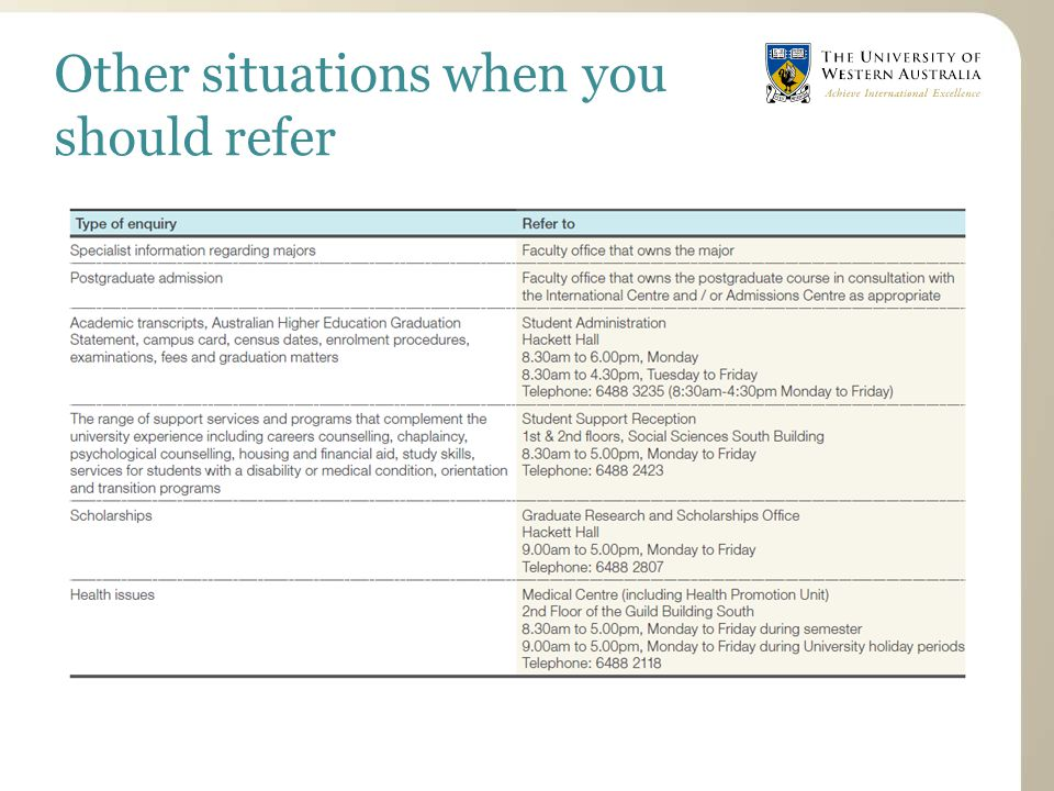 Other situations when you should refer