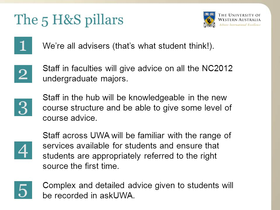 Types of advisers at UWA First-level advisers  Gives directional advice and can discuss new course structure  Familiar with set of majors offered  Relies on handbook and other authoritative sources to give advice Directional advisers  Understands new course structure  Familiar with course planning tools available to students online  Shows students where information is online  Refers students to faculty office for course advice Faculty advisers  Gives first level advice on all majors offered at UWA  Gives detailed and authoritative advice on the majors and units offered by their faculty