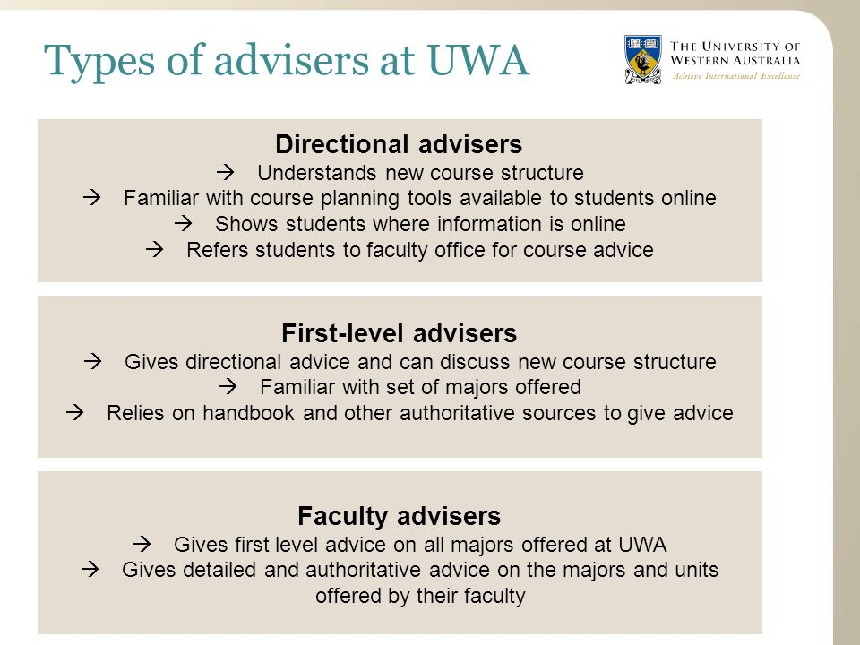Types of advisers at UWA First-level advisers  Gives directional advice and can discuss new course structure  Familiar with set of majors offered  Relies on handbook and other authoritative sources to give advice Directional advisers  Understands new course structure  Familiar with course planning tools available to students online  Shows students where information is online  Refers students to faculty office for course advice Faculty advisers  Gives first level advice on all majors offered at UWA  Gives detailed and authoritative advice on the majors and units offered by their faculty