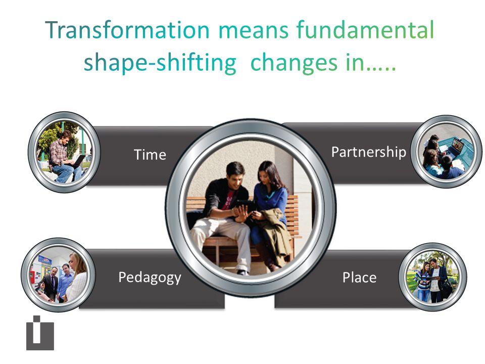 Pedagogy Place Time Partnership