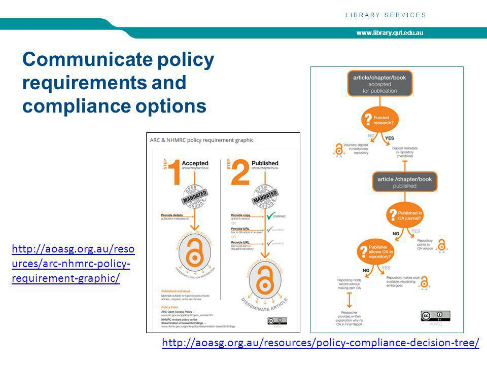 www.library.qut.edu.au LIBRARY SERVICES Communicate policy requirements and compliance options http://aoasg.org.au/resources/policy-compliance-decision-tree/ http://aoasg.org.au/reso urces/arc-nhmrc-policy- requirement-graphic/
