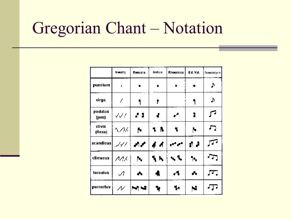 Gregorian Chant – Notation