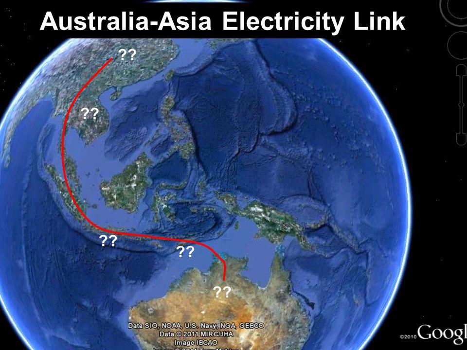 Australia-Asia Electricity Link
