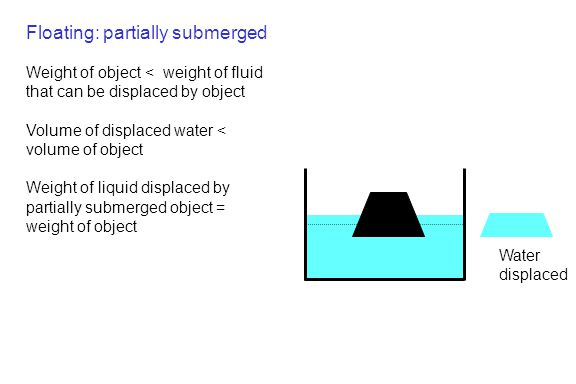Floating: partially submerged Weight of object < weight of fluid that can be displaced by object Volume of displaced water < volume of object Weight o