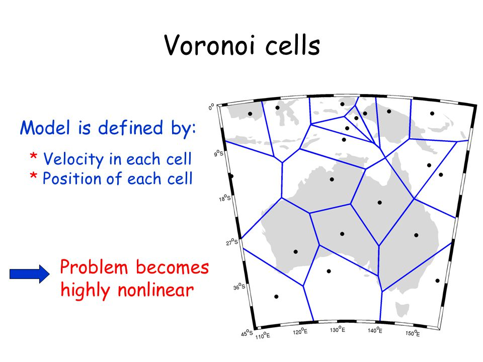 Voronoi cells Problem becomes highly nonlinear Model is defined by: * Velocity in each cell * Position of each cell