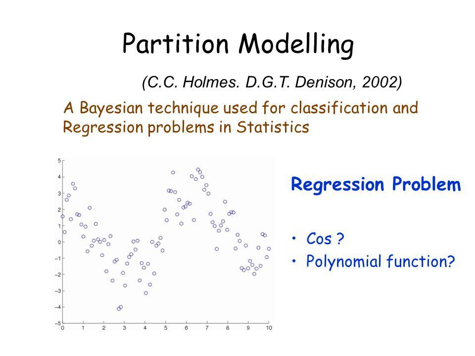 Partition Modelling (C.C. Holmes. D.G.T. Denison, 2002) Cos .