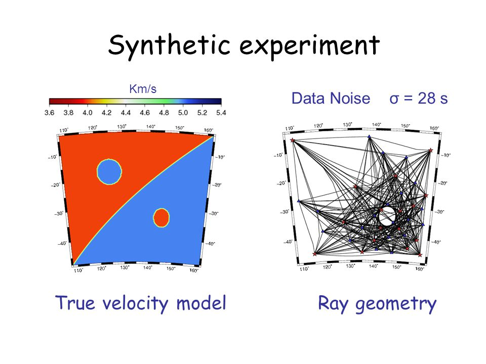 Synthetic experiment True velocity model Ray geometry Data Noise σ = 28 s Km/s