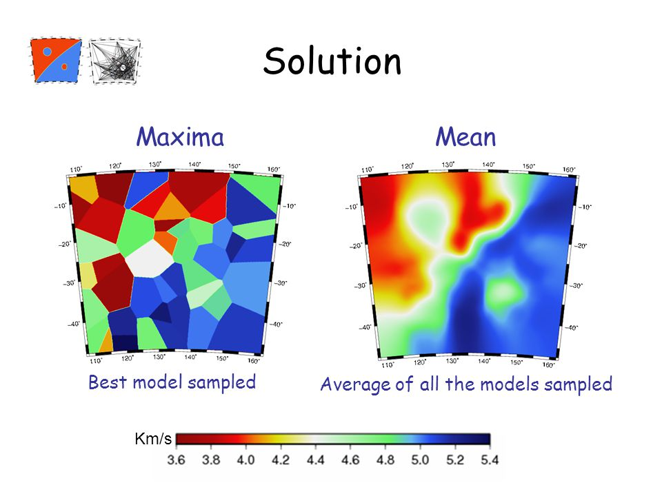 Solution Maxima Mean Best model sampled Average of all the models sampled Km/s