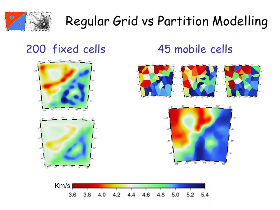 Regular Grid vs Partition Modelling 200 fixed cells 45 mobile cells Km/s