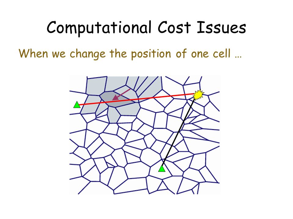 When we change the position of one cell … Computational Cost Issues
