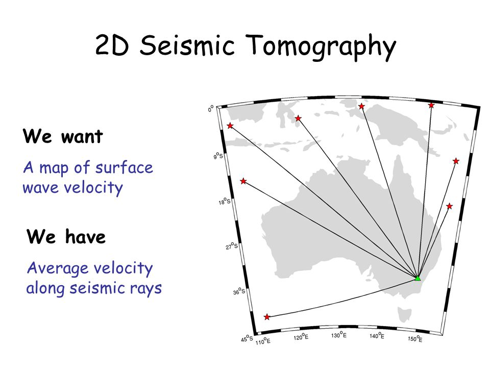 We want A map of surface wave velocity We have Average velocity along seismic rays 2D Seismic Tomography